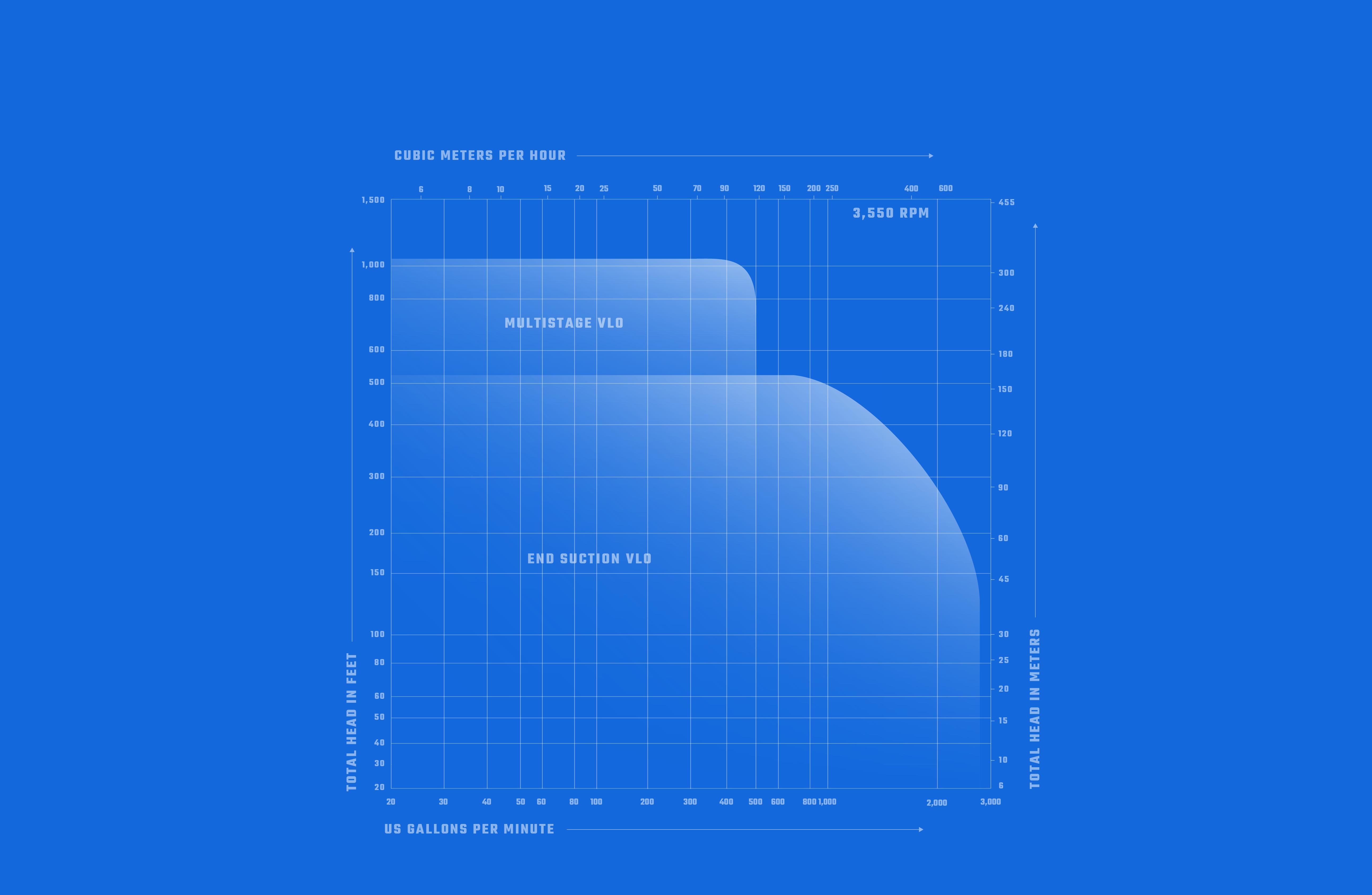 CoverageMap-Vertical-Lube-Oil-R01
